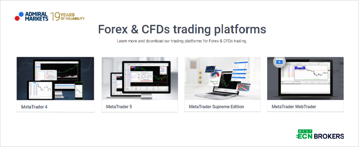 Admiral Markets Review Trading Platforms